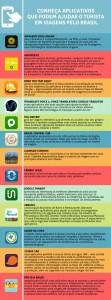 aplicativos-infografia