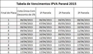 Tabela-de-Vencimentos-IPVA-Paraná-2015